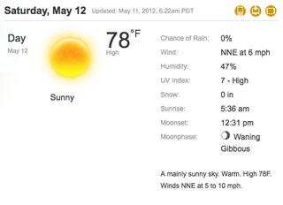 Screen shot 2012-05-11 at 7.02.55 AM